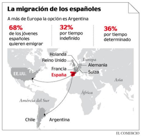 migracion-espanoles-crisis-economia_